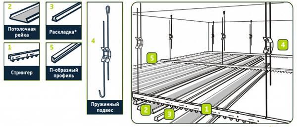 Алюминиевый потолок: панели и профиль для ванной, фото монтажа декоративных, установка сайдинга и перфорированных реек